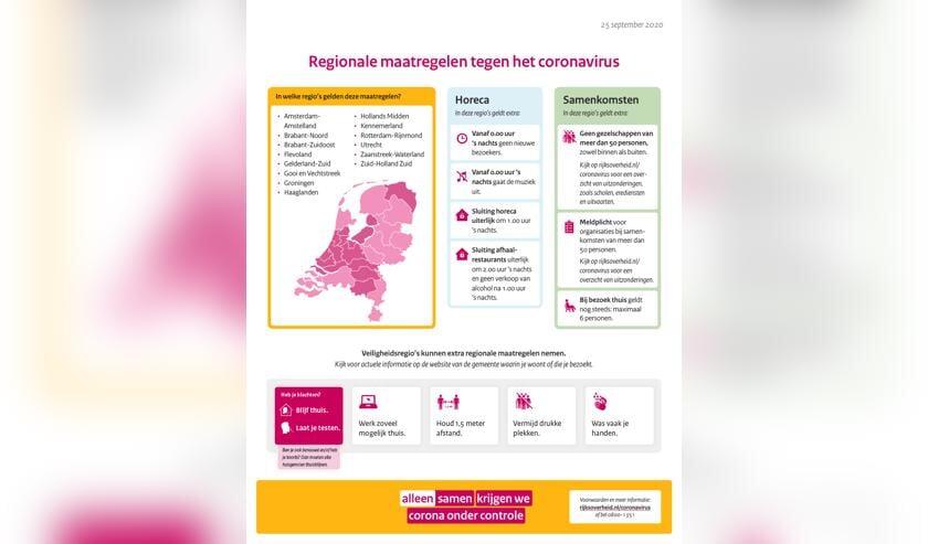 Meer Regio S Met Maatregelen Om Het Coronavirus In Te Dammen