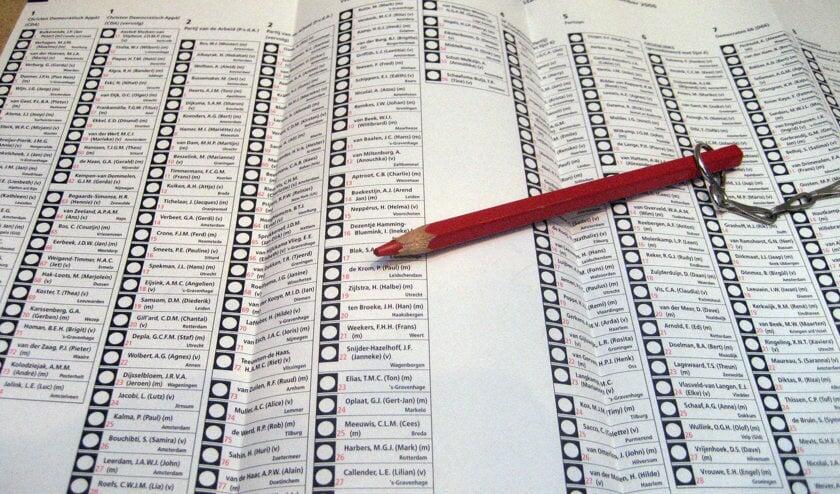 Stembiljet.
