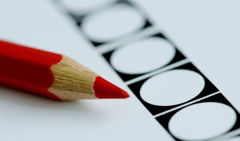 De gemeenteraadsverkiezingen voor het Land van Cuijk vinden plaats in november 2021.
